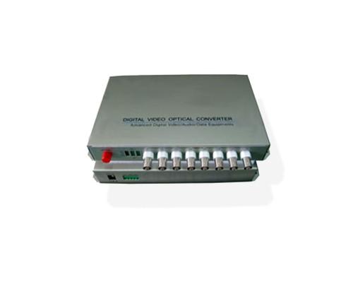 Optical Video Converter